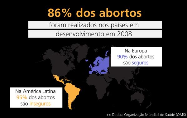 aborto_mundo
