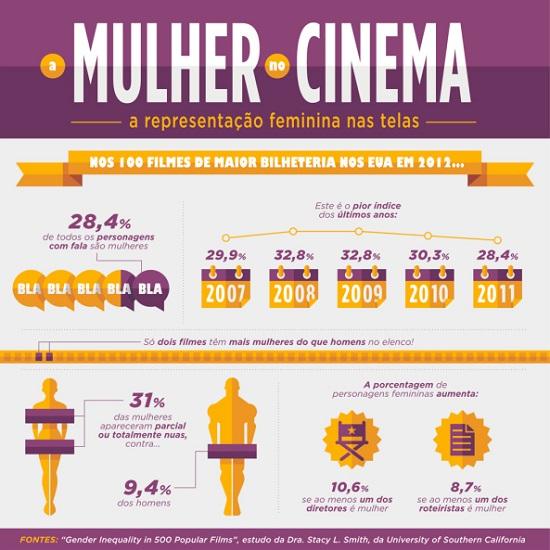 mulher_cinema